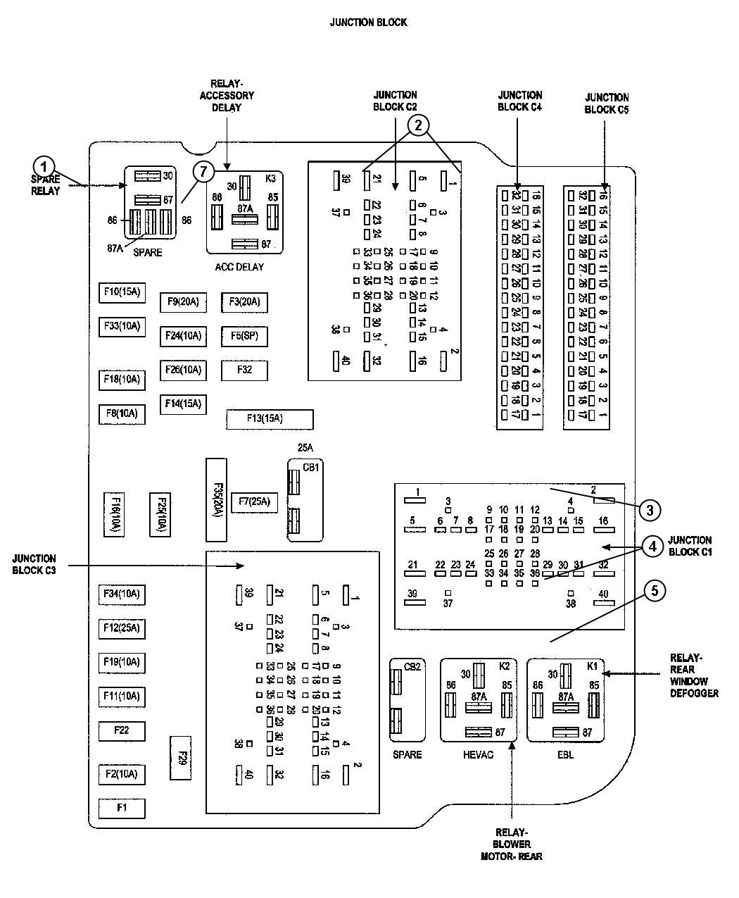 diagram  chrysler town and country 2010 fuse and relay